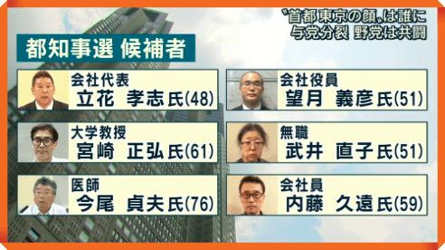 武井直子 都知事選候補者