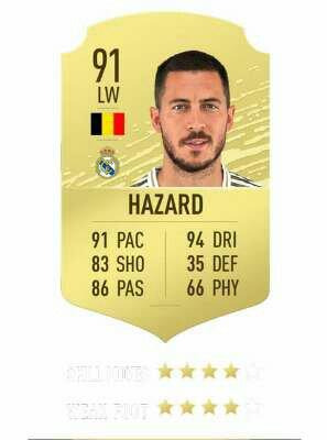 Hazard fifa 20 ratings