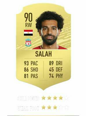 Salah fifa 20 rating
