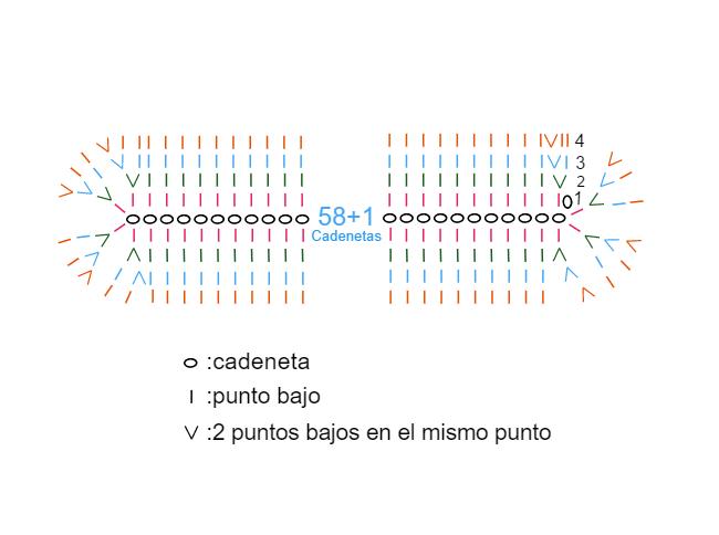 Gráfico base bolso a crochet de camuflaje.