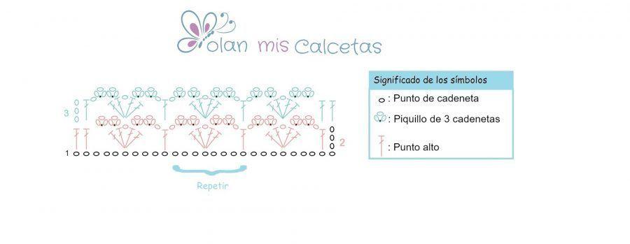 Editor de gráficos de ganchillo, tricot y calcular los puntos para las tallas.