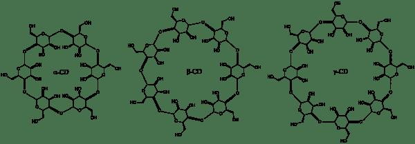 CyloScreen: Cyclodextrins Kit