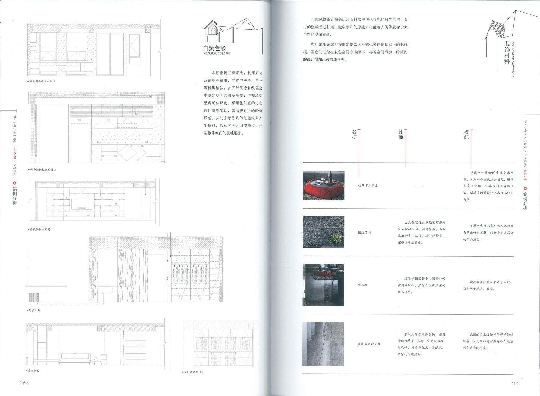 宅在台灣 視界文化出版社書籍報導 台中分子室內設計-moleinterior
