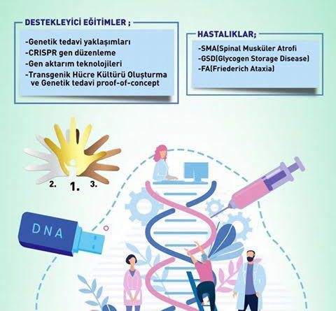 Rare Diseases Challange (RaDiChal)