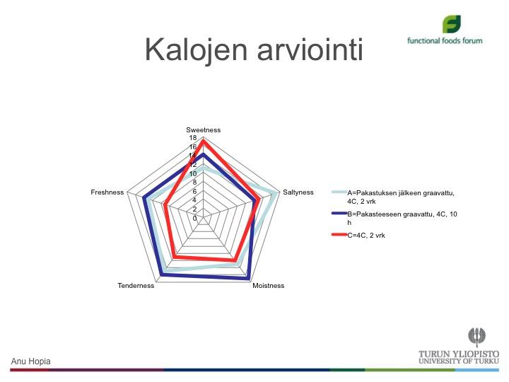 Molekyyligastronomia