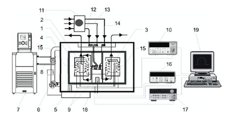 Rv Fantastic Fan Wiring Diagram RV Fantastic Fan Parts