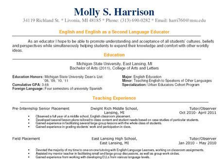 Teaching Experience Molly Harrison English Teacher