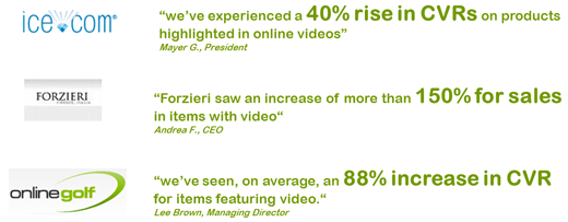 The REAL Best Practices for Producing an Internet Marketing Video (2/6)