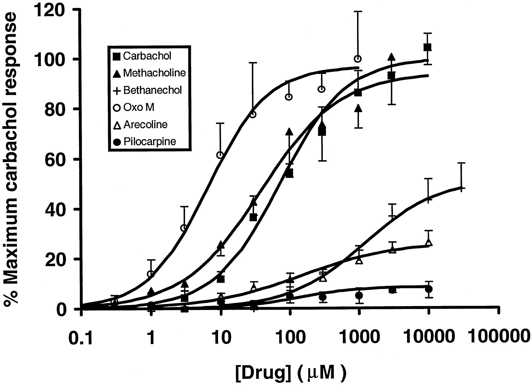 The Relationship between Agonist Intrinsic Activity and