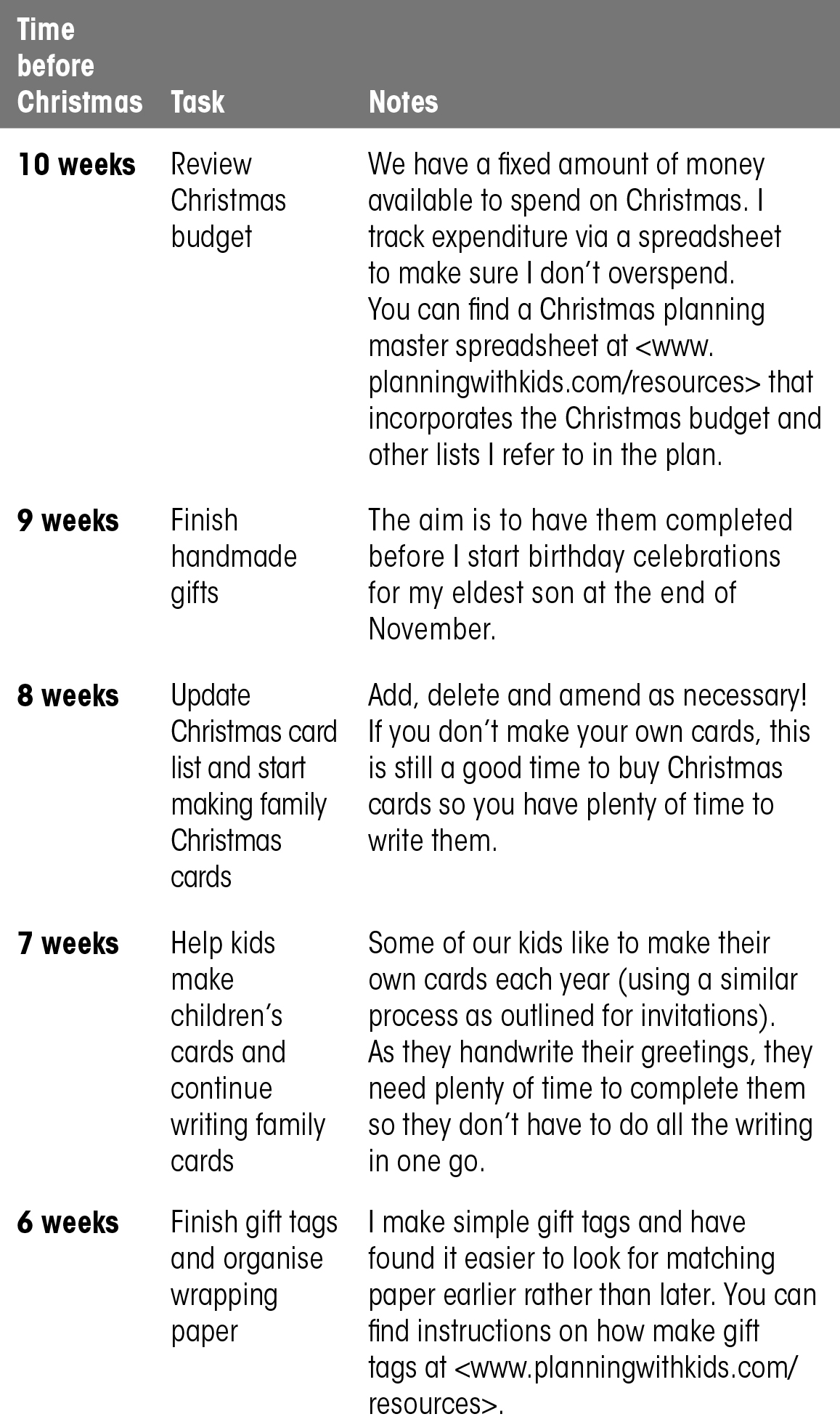 planning with kids avoiding