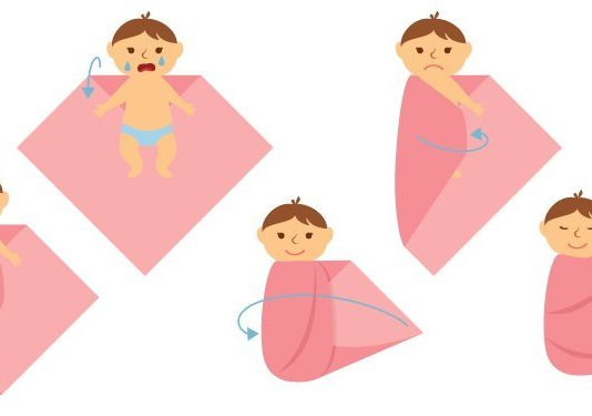 step-by-step-guide-to-swaddle-a-baby