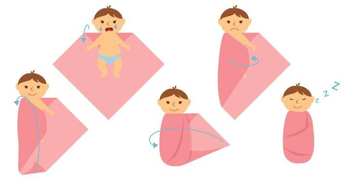 How to swaddle a baby: A step by step guide to swaddling your baby