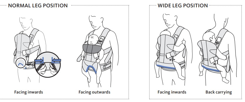 How to Use Baby Bjorn Carrier & Bassinet Safely