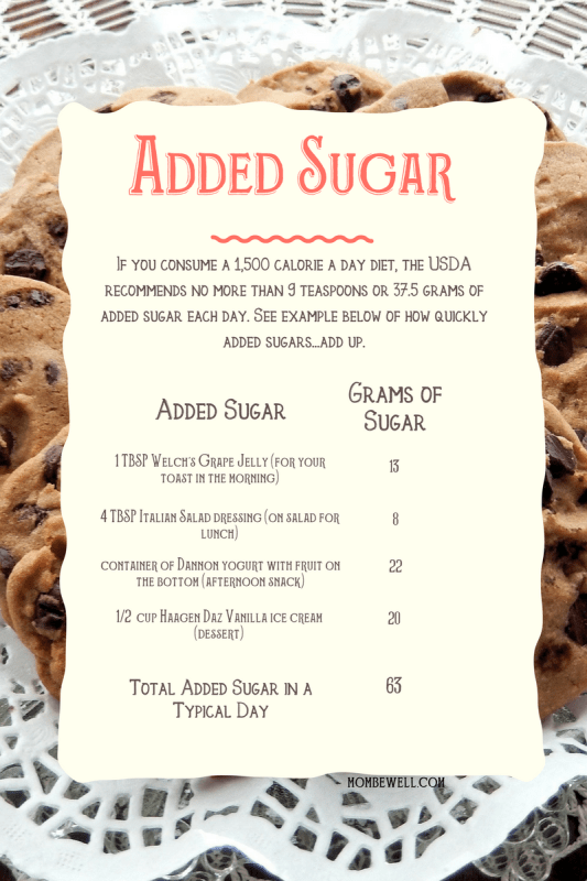Added Sugar an example