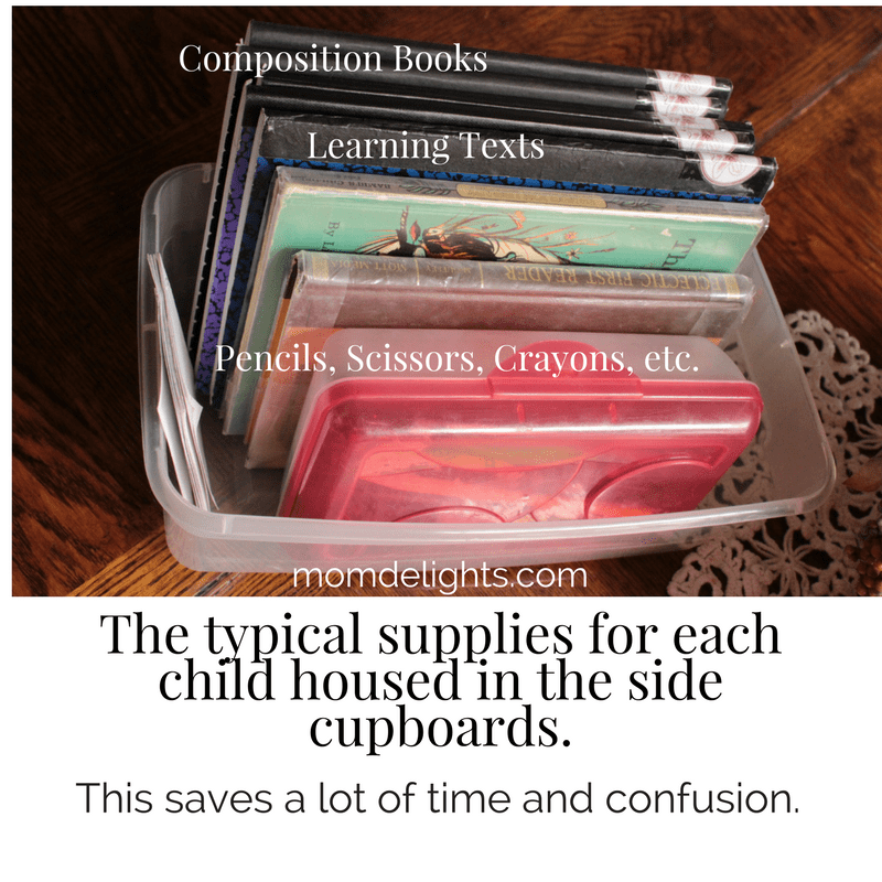 homeschool room, budget-friendly homeschool room, real learning homeschool room, home education, frugal homeschool room, homeschool supplies, homeschool dining room