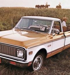 download chevrolet pickup 1971 4 jpg [ 1500 x 938 Pixel ]