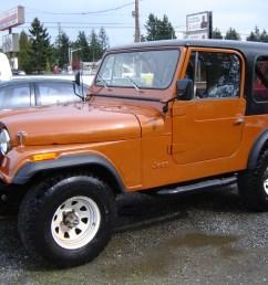download jeep cj7 4 jpg [ 1024 x 768 Pixel ]