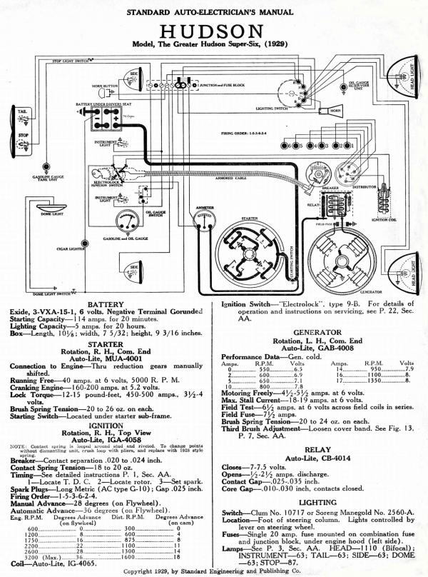 Wiring Diagram For 1956 Oldsmobile Wiring Diagram For 1960