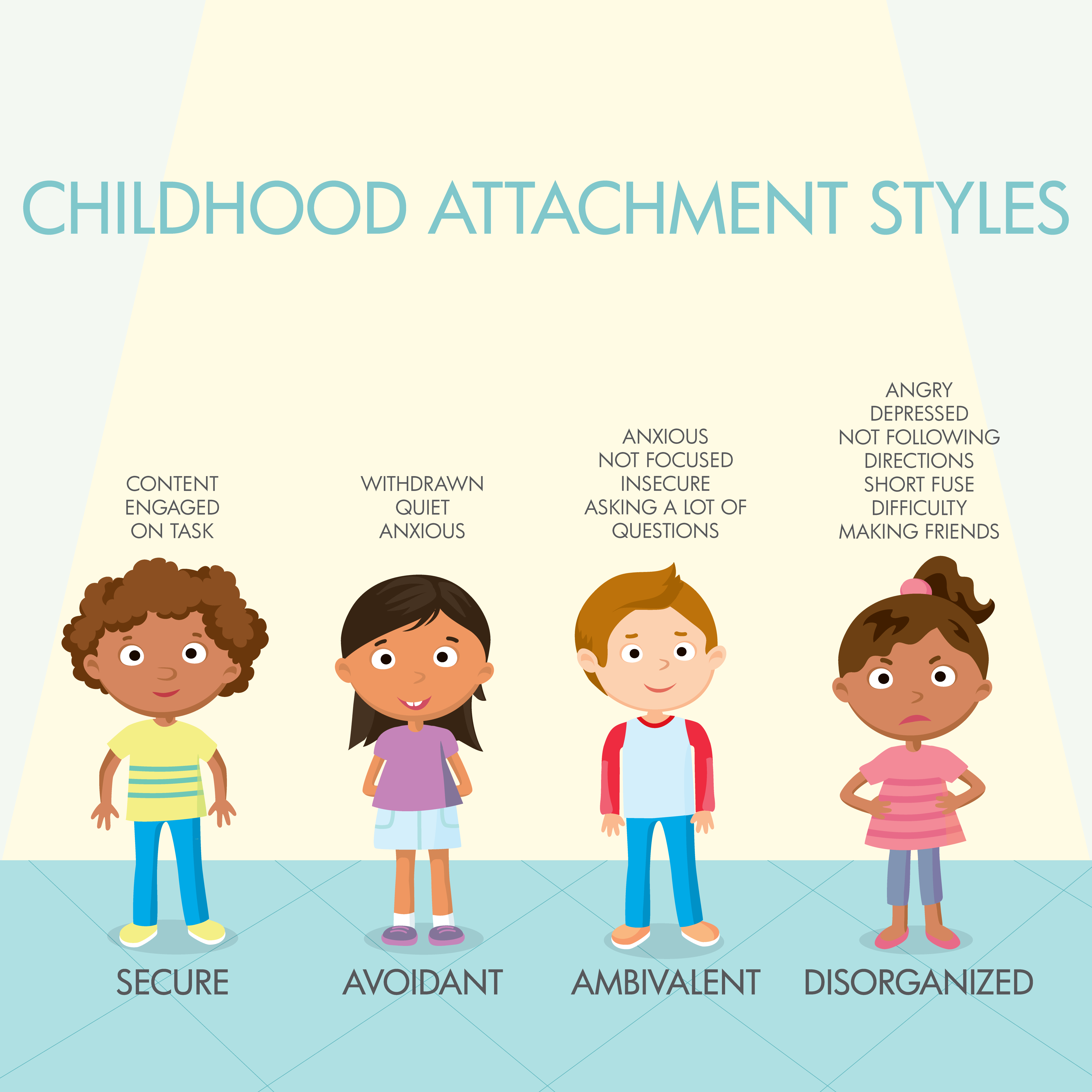 How Our Own Attachment Style Impacts Our Relationships