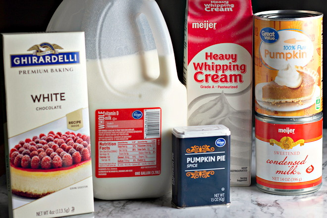 Pumpkin White Hot chocolate ingredients