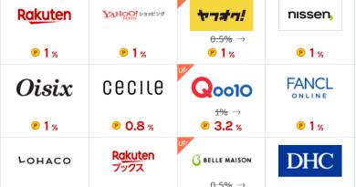 mua hàng online ở Nhật