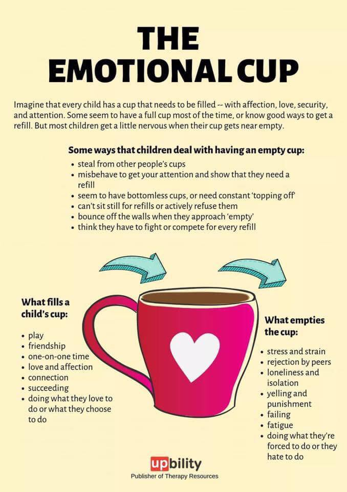 Graphic explaining how to fill your child's cup and what an emotional cup is
