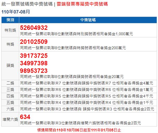 統一發票7.8 月發票對獎2021中獎號碼