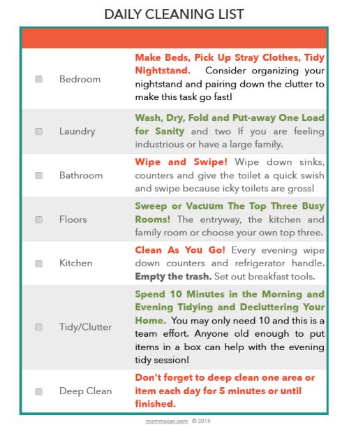 Image Result For Home Design Checklist