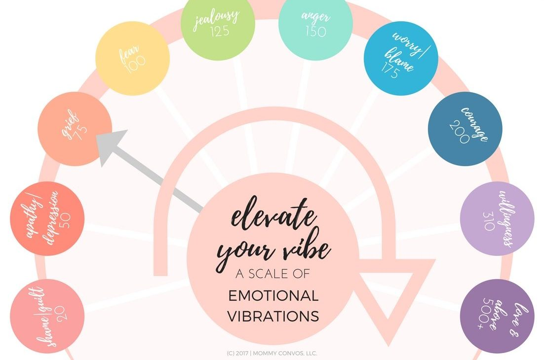 elevate your vibe grief and loss