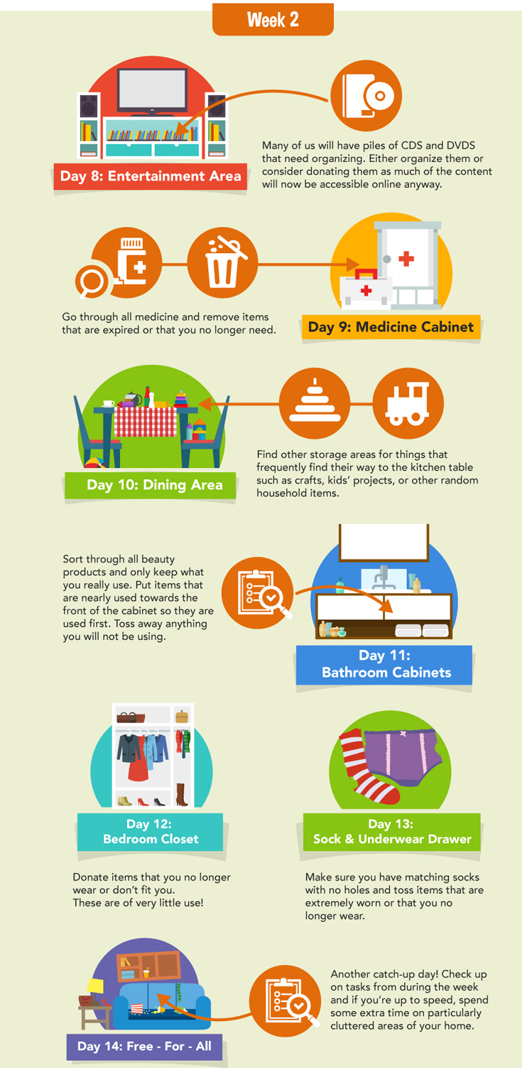 how to declutter your home, decluttering 101, spring cleaning, new years resolutions, clean and tidy, infographic, declutter challenge, organizing, organize, functional house, clean home, how to clean, how to get organized