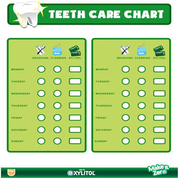Teeth Care Chart
