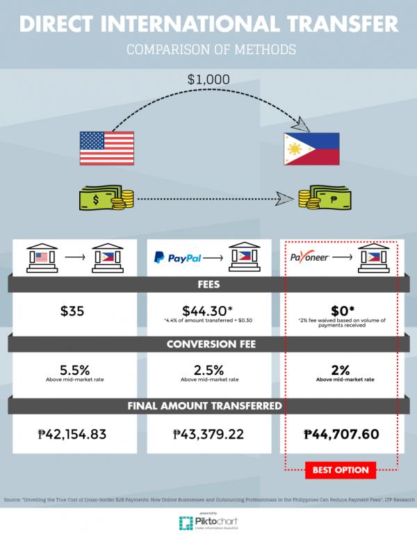 ltp-philippines-847x1084