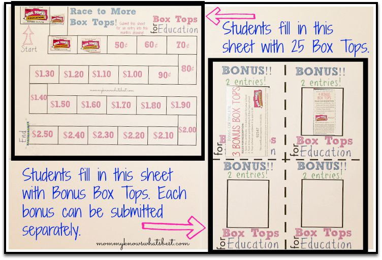 Box Tops Collection Sheets