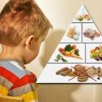 GFCF diet for kids with Autism/Aspergers/ADHD