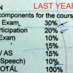 Progressive School's Challenging Grading System