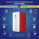 Asus Zenfone 2 Laser 5.0 (ZE500KL) Review