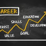 How To Help Your Child Choose A Career