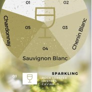 The No Guesswork Wine & Food Pairings Infographics