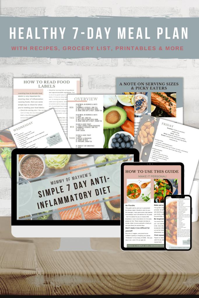 anti-inflammatory diet meal plan