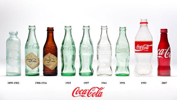 evolution of the coca cola bottle