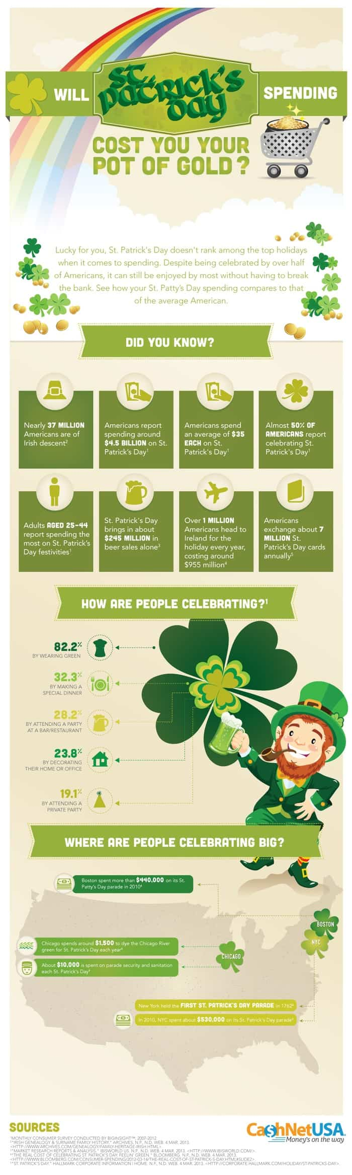 Will-St.-Patricks-Day-Spending-Cost-You-Your-Pot-of-Gold_-Infographic