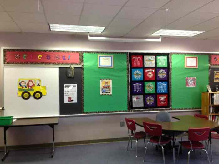 Preparing Your Classroom for the New School Year