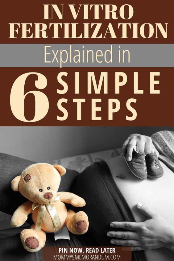 The Most Popular Infertility Treatment: In Vitro Fertilization Explained in 6 Simple Steps