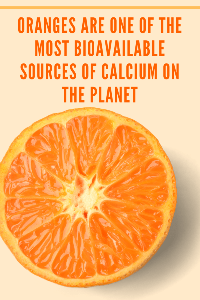 A lot of people don't realize this, but an average orange has 60 milligrams of calcium.