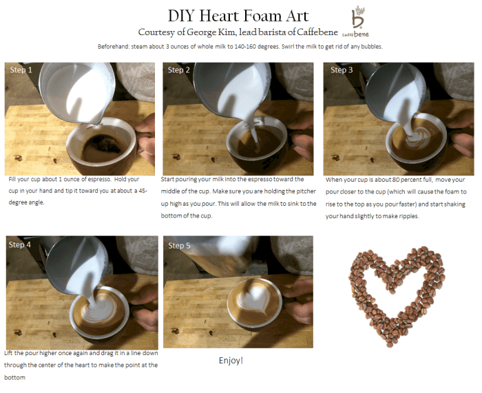how to pour the perfect latte foam art heart