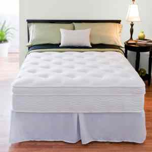 What Type of Mattress is Best for You?