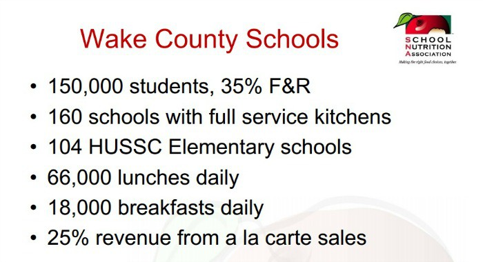 wake county schools