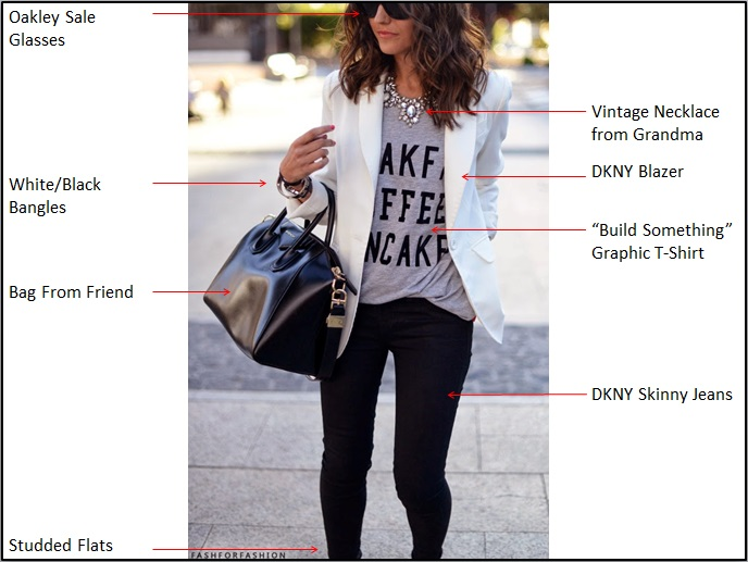Personal Look Book l WWW.MOMMYSTYLIST.COM
