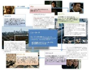 bourne ultimatum_map