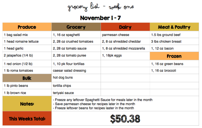 30 Days Of Kid Friendly Dinners With Free Printable Weekly Grocery Lists For 200 Including